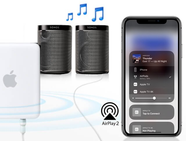 How To Use Airplay 2 With Sonos- livingspeaker 02